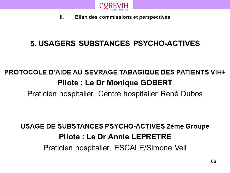 Pilote : Le Dr Monique GOBERT Pilote : Le Dr Annie LEPRETRE