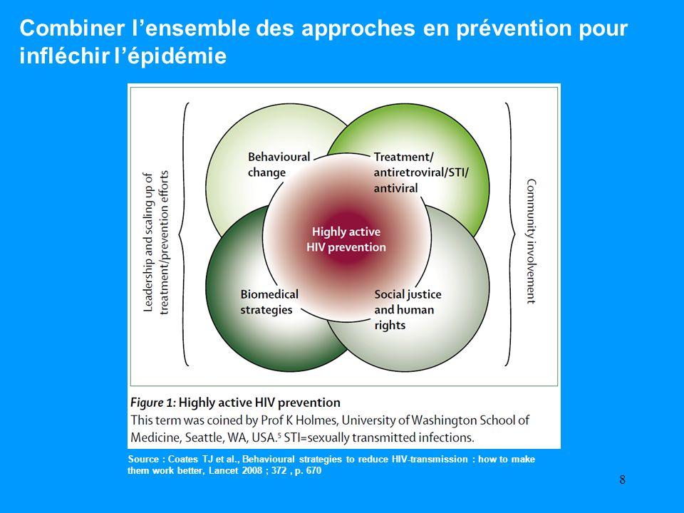 Combiner l'ensemble des approches en prévention pour infléchir l'épidémie