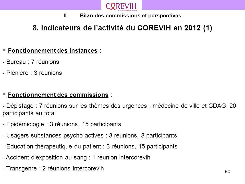 8. Indicateurs de l'activité du COREVIH en 2012 (1)