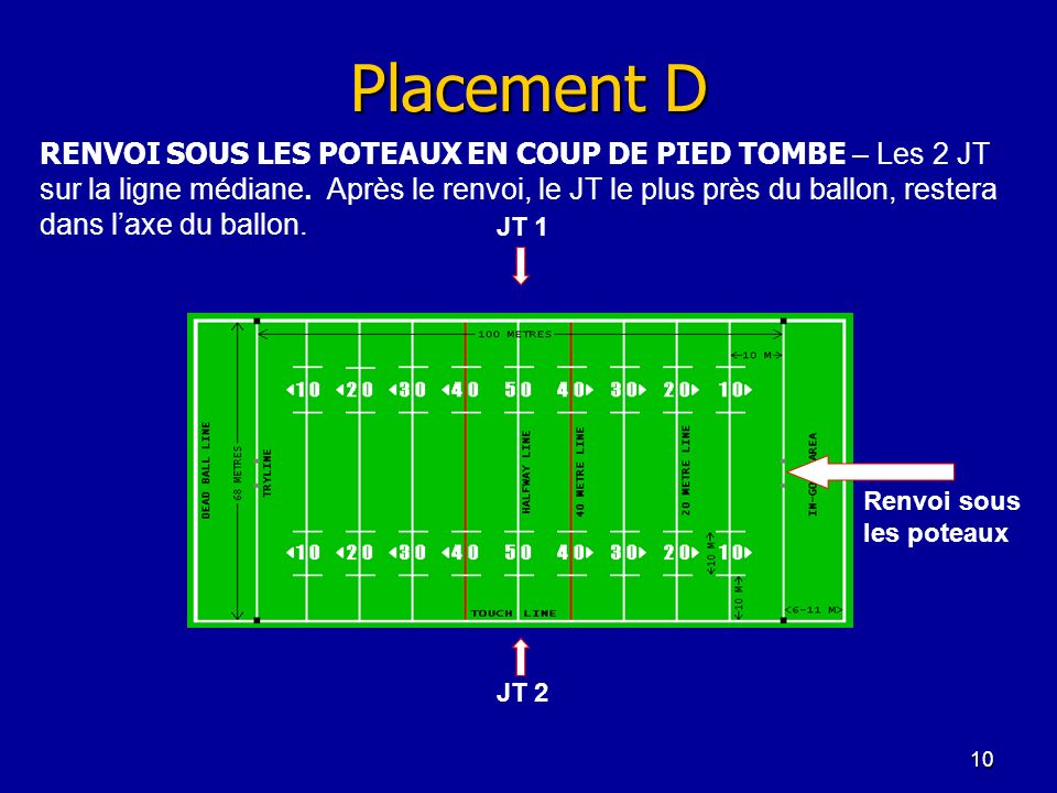Placement D