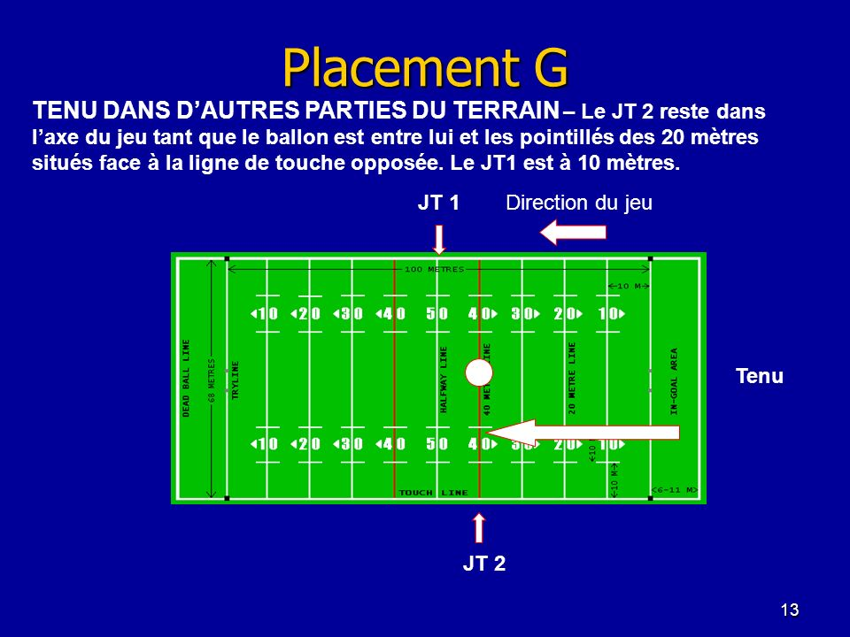 Placement G