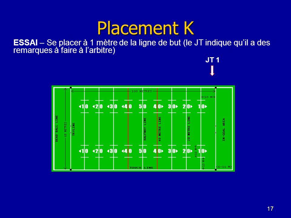 Placement K ESSAI – Se placer à 1 mètre de la ligne de but (le JT indique qu'il a des remarques à faire à l'arbitre)