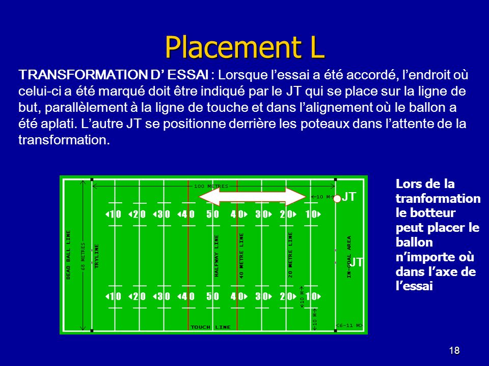 Placement L