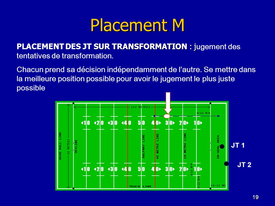 Placement M PLACEMENT DES JT SUR TRANSFORMATION : jugement des tentatives de transformation.