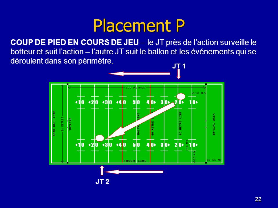 Placement P