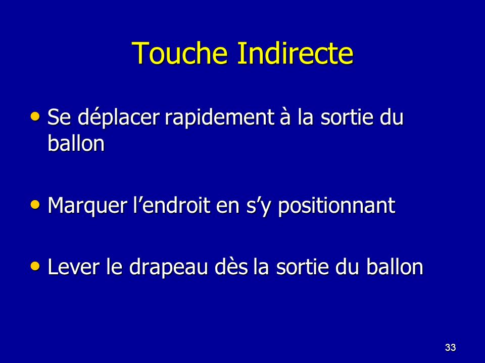 Touche Indirecte Se déplacer rapidement à la sortie du ballon