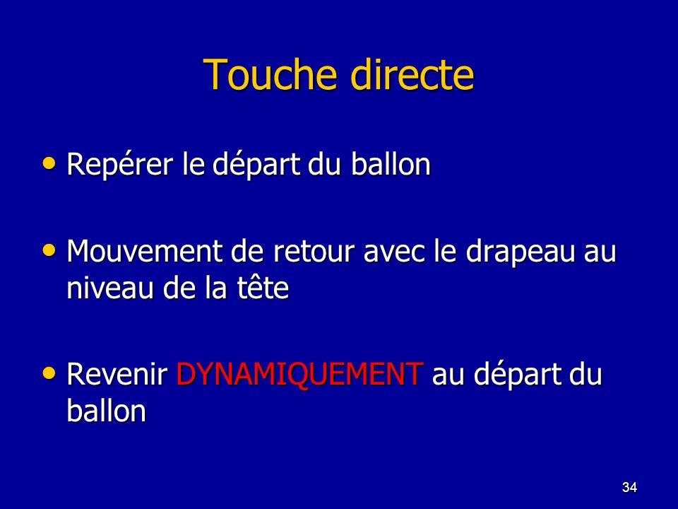 Touche directe Repérer le départ du ballon