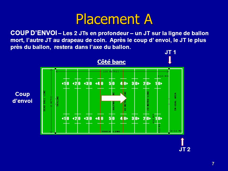 Placement A