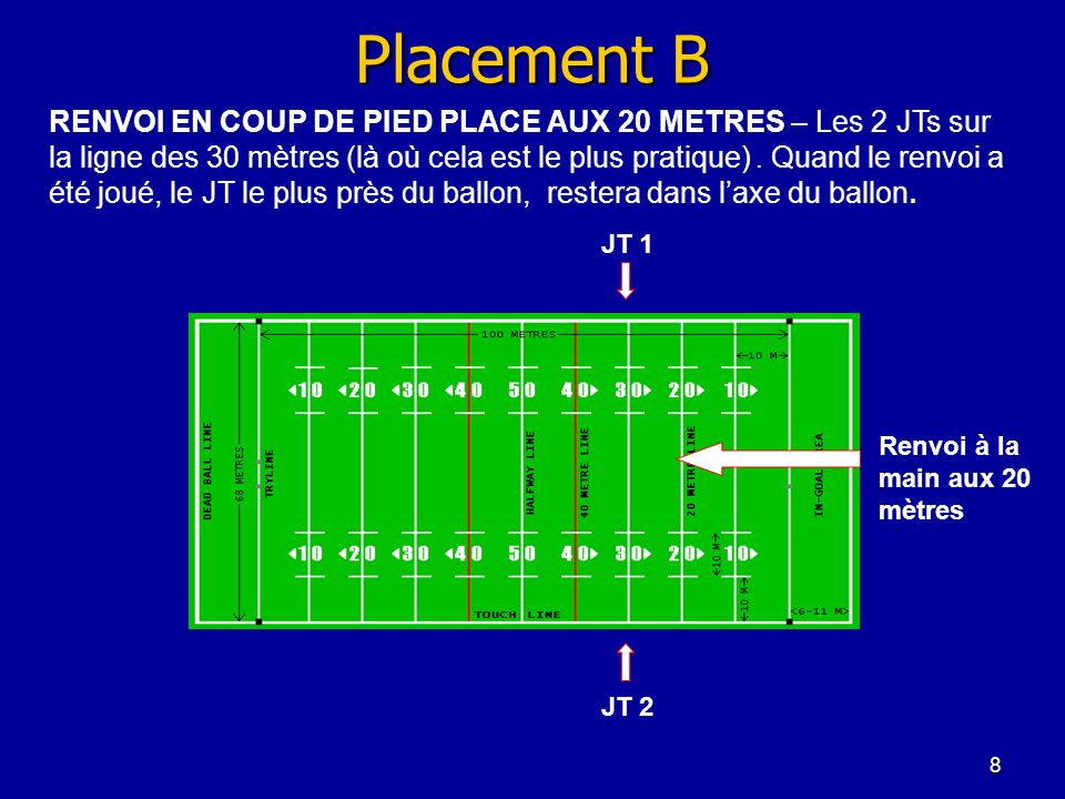 Placement B
