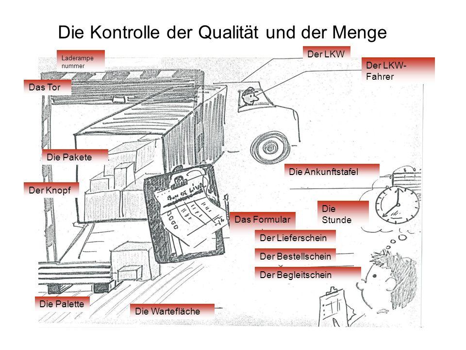 Die Kontrolle der Qualität und der Menge