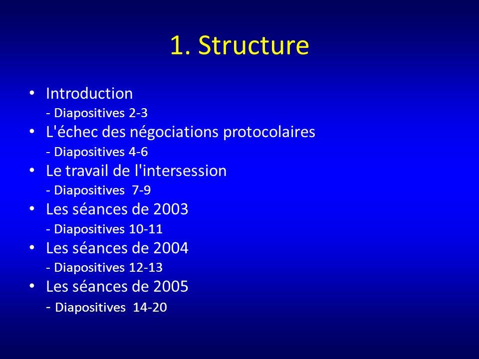 1. Structure Introduction L échec des négociations protocolaires