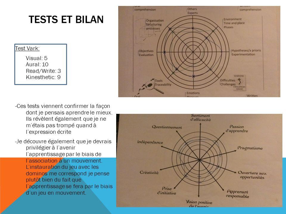 Tests et bilan