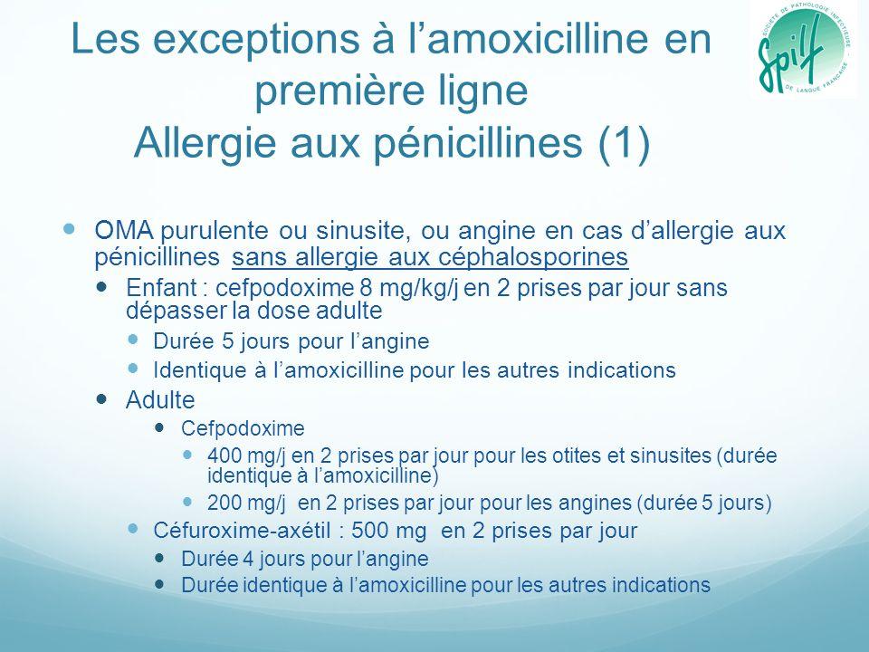Les exceptions à l'amoxicilline en première ligne Allergie aux pénicillines (1)