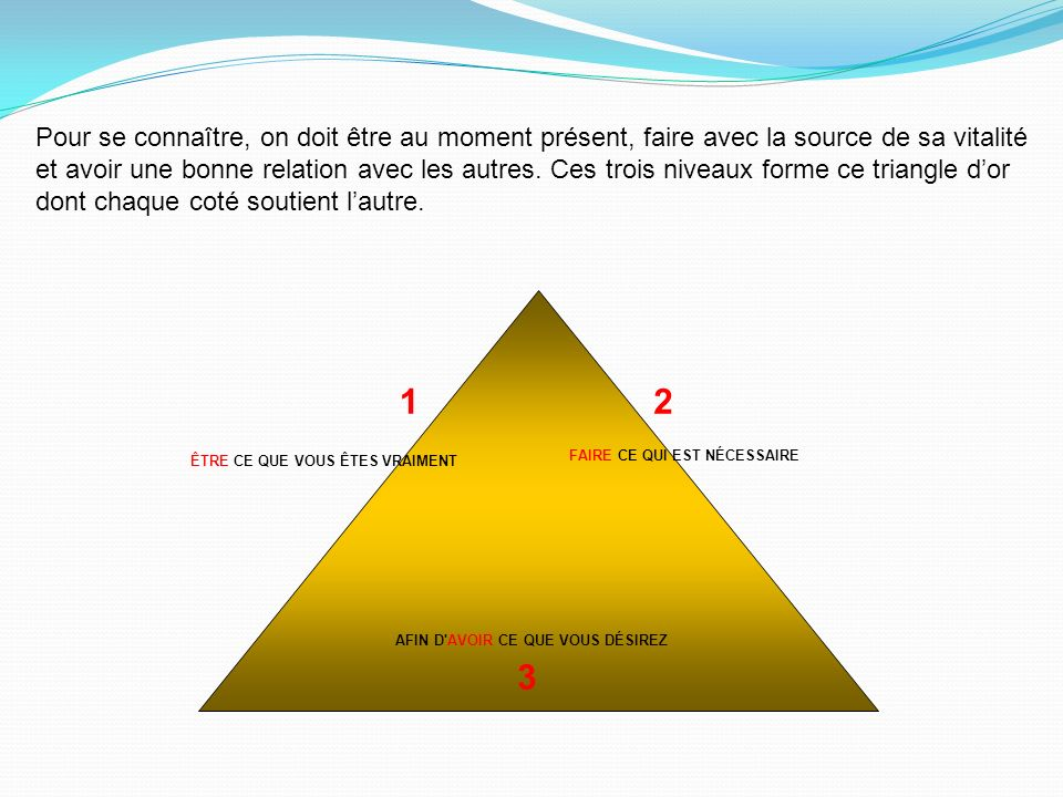 Pour se connaître, on doit être au moment présent, faire avec la source de sa vitalité et avoir une bonne relation avec les autres. Ces trois niveaux forme ce triangle d'or dont chaque coté soutient l'autre.