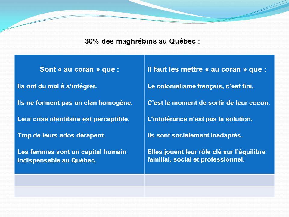 30% des maghrébins au Québec :