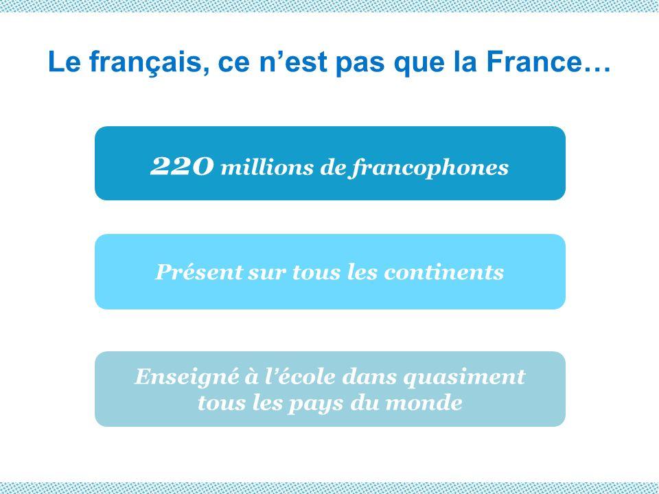 Le français, ce n'est pas que la France…