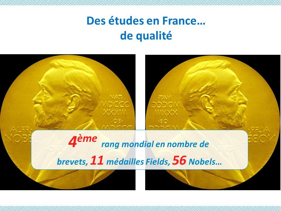 Des études en France… de qualité. 4ème rang mondial en nombre de brevets, 11 médailles Fields, 56 Nobels…