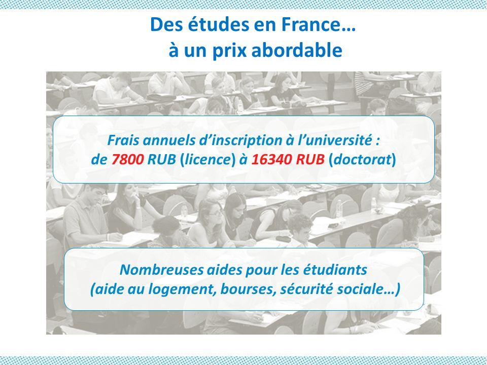 Des études en France… à un prix abordable