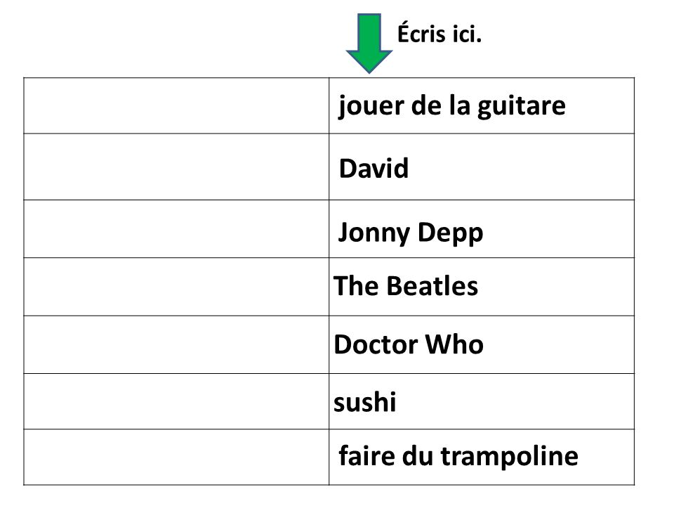 jouer de la guitare David Jonny Depp The Beatles Doctor Who sushi