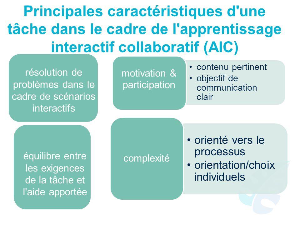 Principales caractéristiques d une tâche dans le cadre de l apprentissage interactif collaboratif (AIC)
