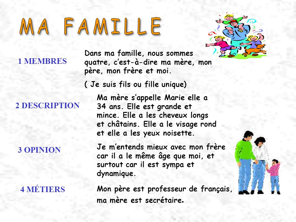 MA FAMILLE 1 MEMBRES 2 DESCRIPTION 3 OPINION 4 MÉTIERS