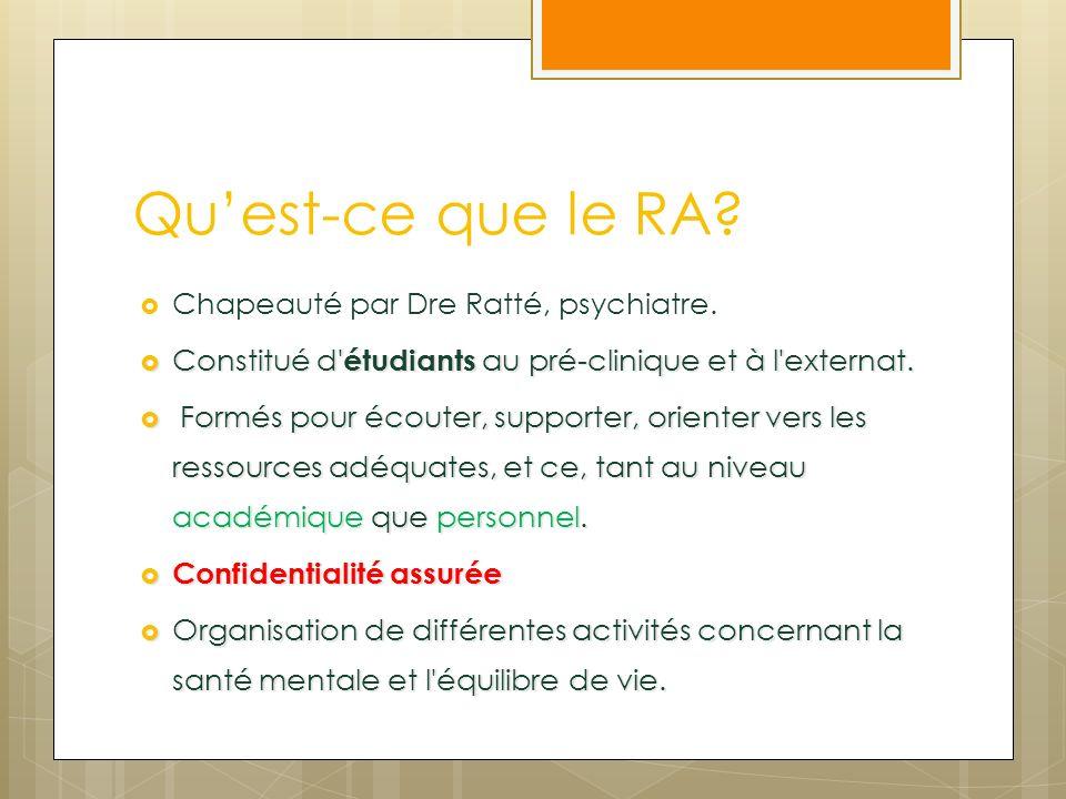 Qu'est-ce que le RA Chapeauté par Dre Ratté, psychiatre.