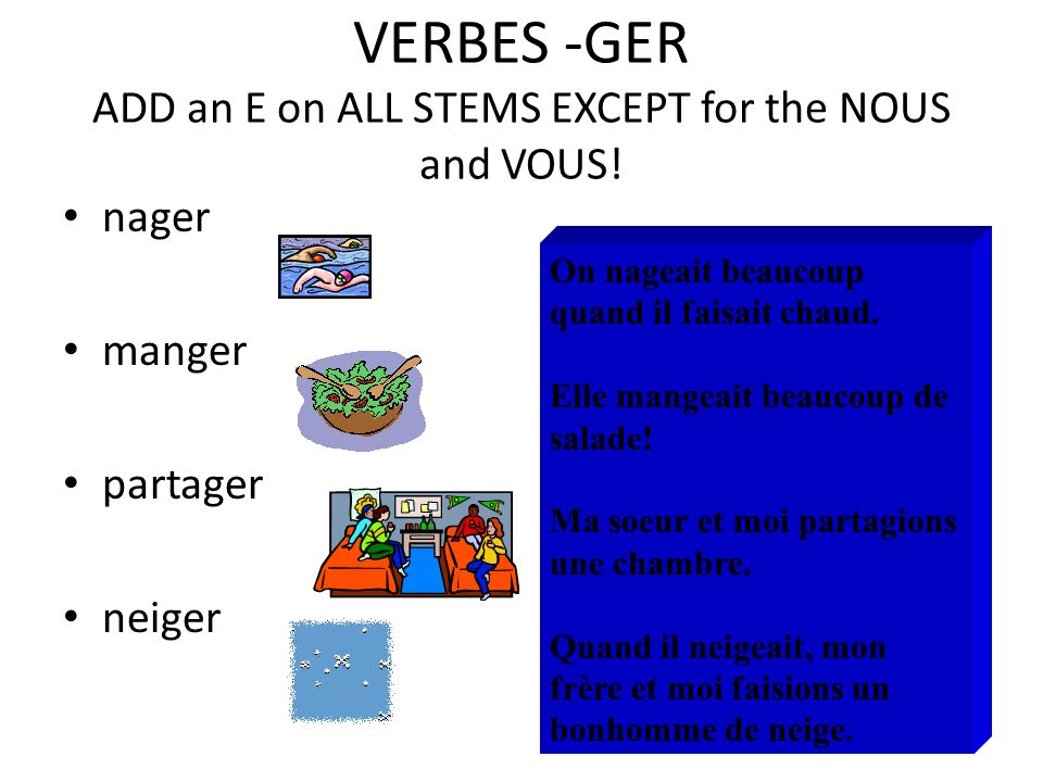 VERBES -GER ADD an E on ALL STEMS EXCEPT for the NOUS and VOUS!