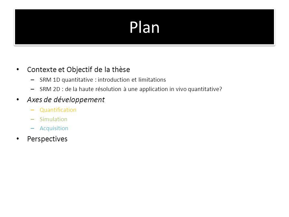 Plan Contexte et Objectif de la thèse Axes de développement