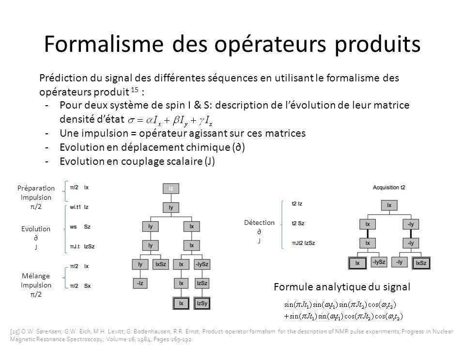Formalisme des opérateurs produits