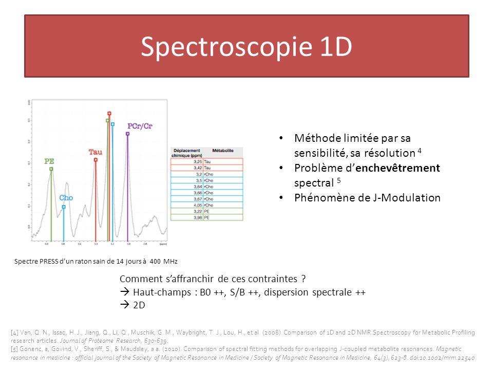 Spectroscopie 1D Méthode limitée par sa sensibilité, sa résolution 4