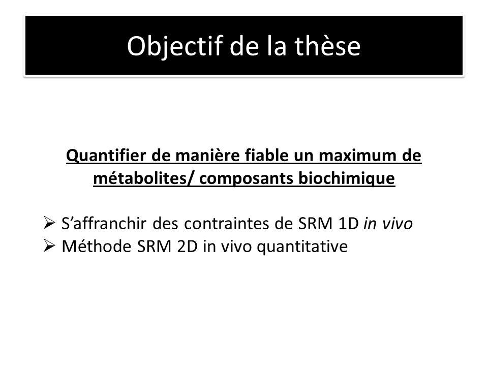 Objectif de la thèse Quantifier de manière fiable un maximum de métabolites/ composants biochimique.