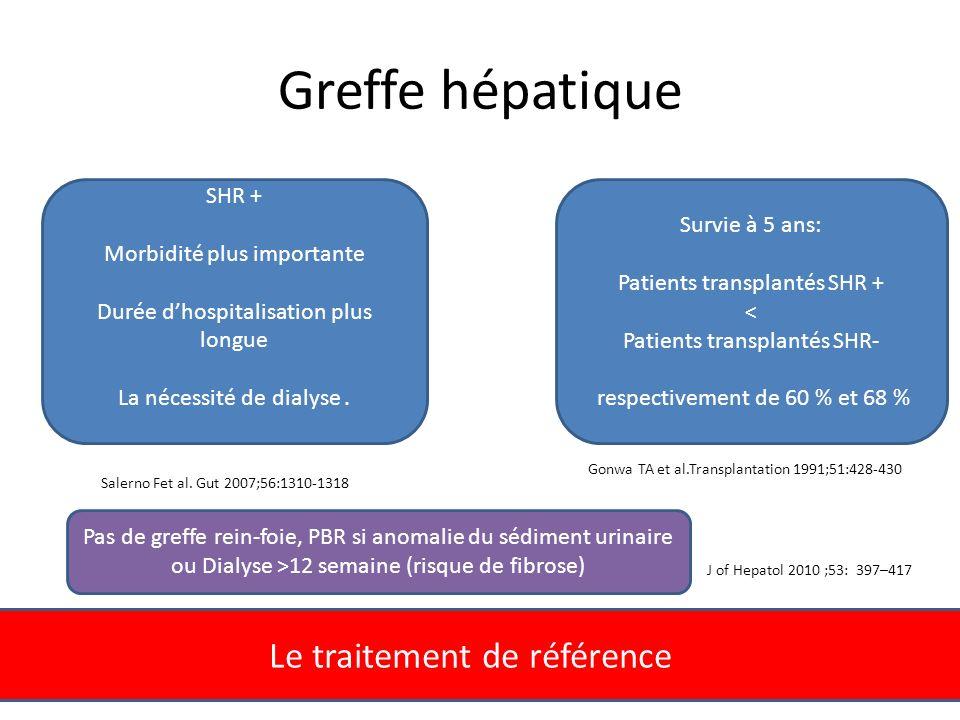 Greffe hépatique Le traitement de référence SHR +