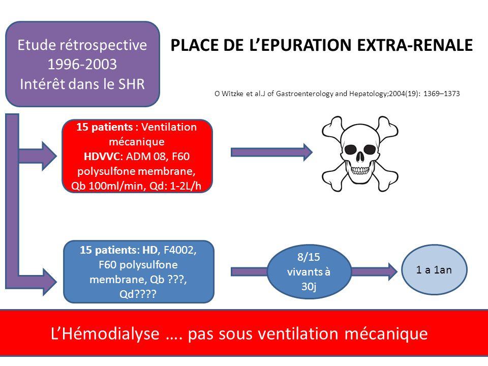 PLACE DE L'EPURATION EXTRA-RENALE