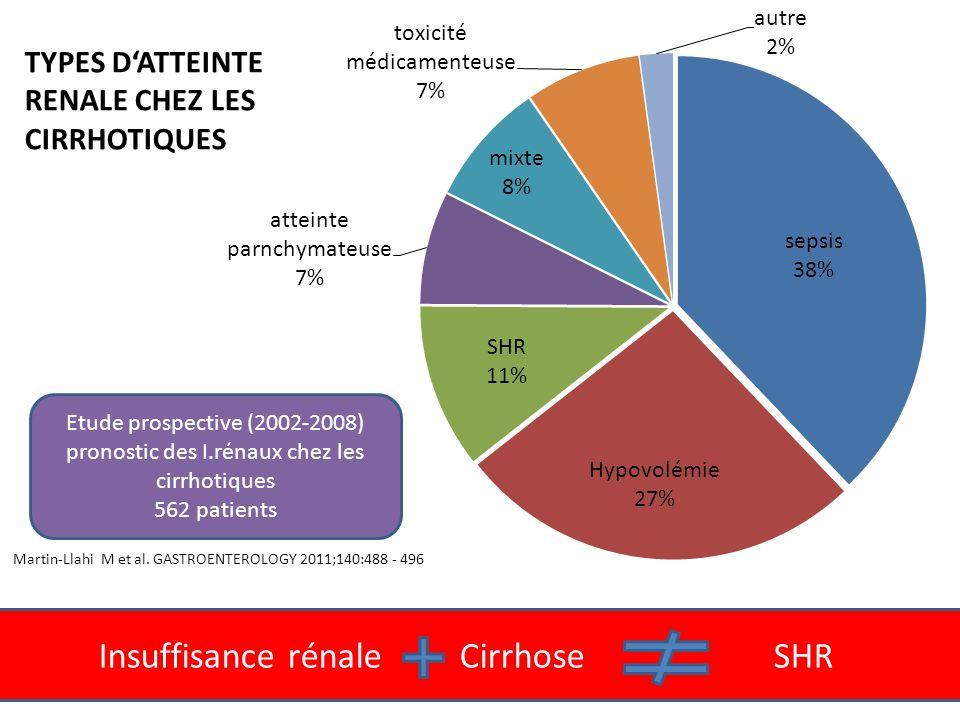 Insuffisance rénale Cirrhose SHR