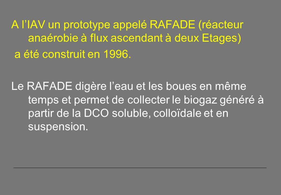 A l'IAV un prototype appelé RAFADE (réacteur anaérobie à flux ascendant à deux Etages)