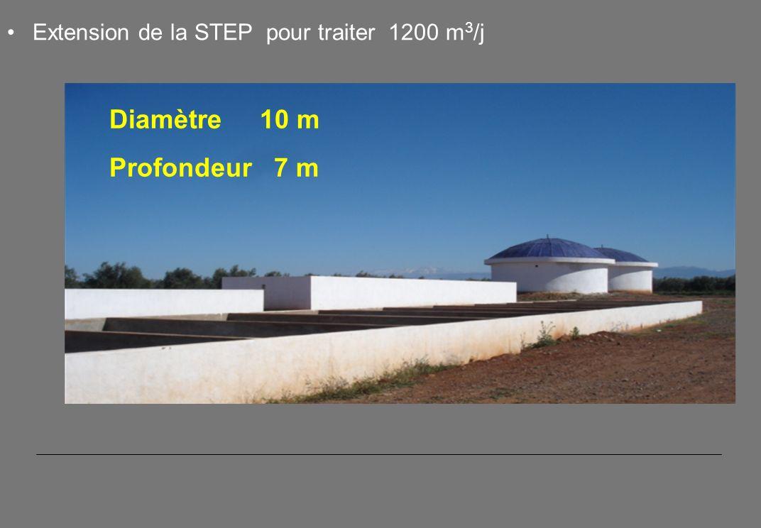 Diamètre 10 m Profondeur 7 m