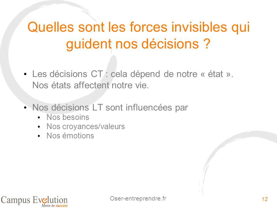 Quelles sont les forces invisibles qui guident nos décisions