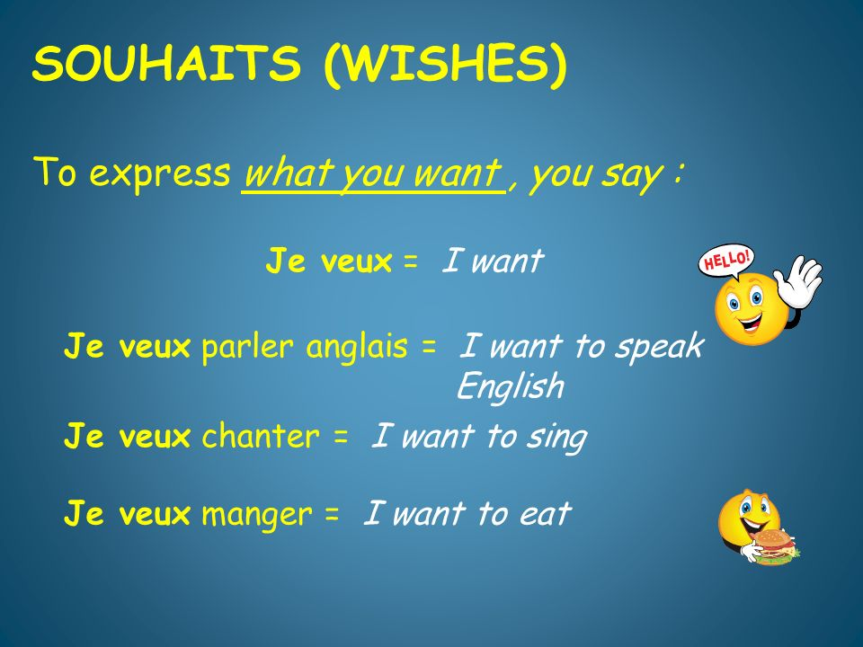 SOUHAITS (WISHES) To express what you want , you say :