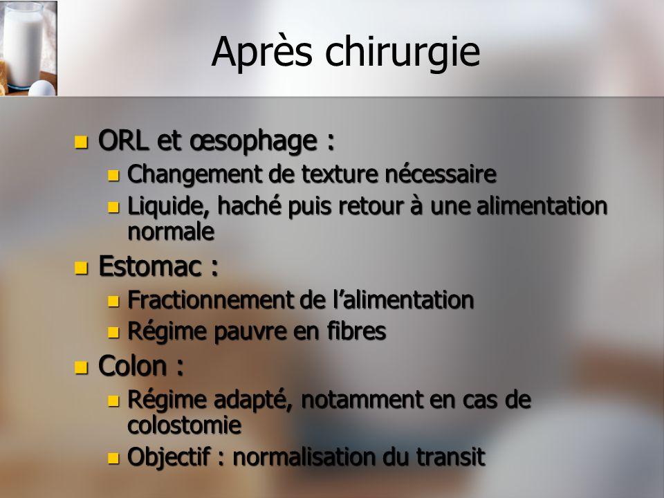 Après chirurgie ORL et œsophage : Estomac : Colon :