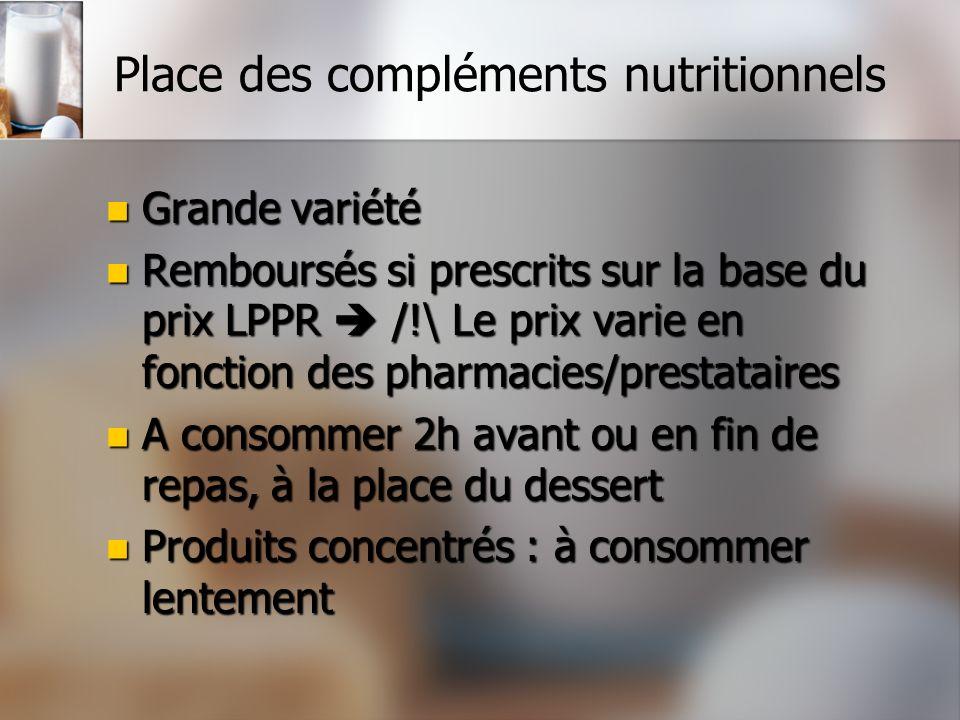 Place des compléments nutritionnels