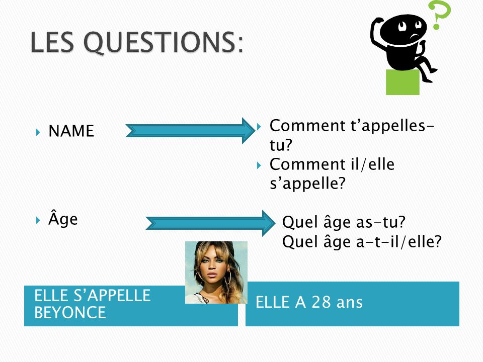 LES QUESTIONS: NAME Comment t'appelles-tu Comment il/elle s'appelle