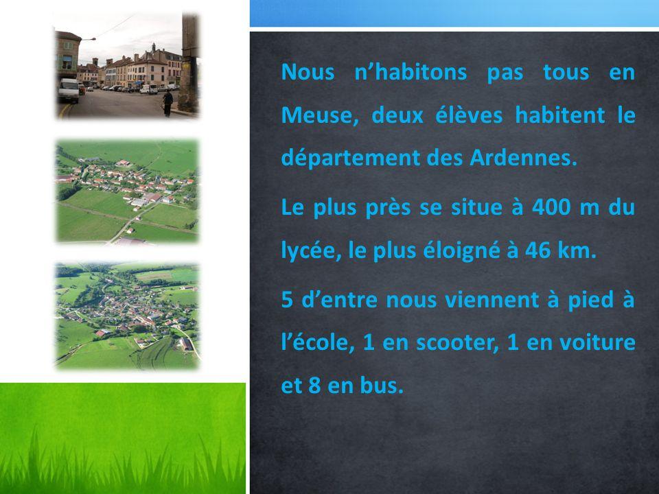 Nous n'habitons pas tous en Meuse, deux élèves habitent le département des Ardennes.
