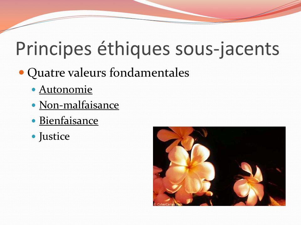 Principes éthiques sous-jacents
