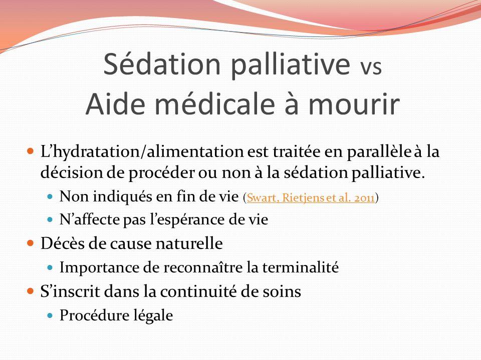 Sédation palliative vs Aide médicale à mourir