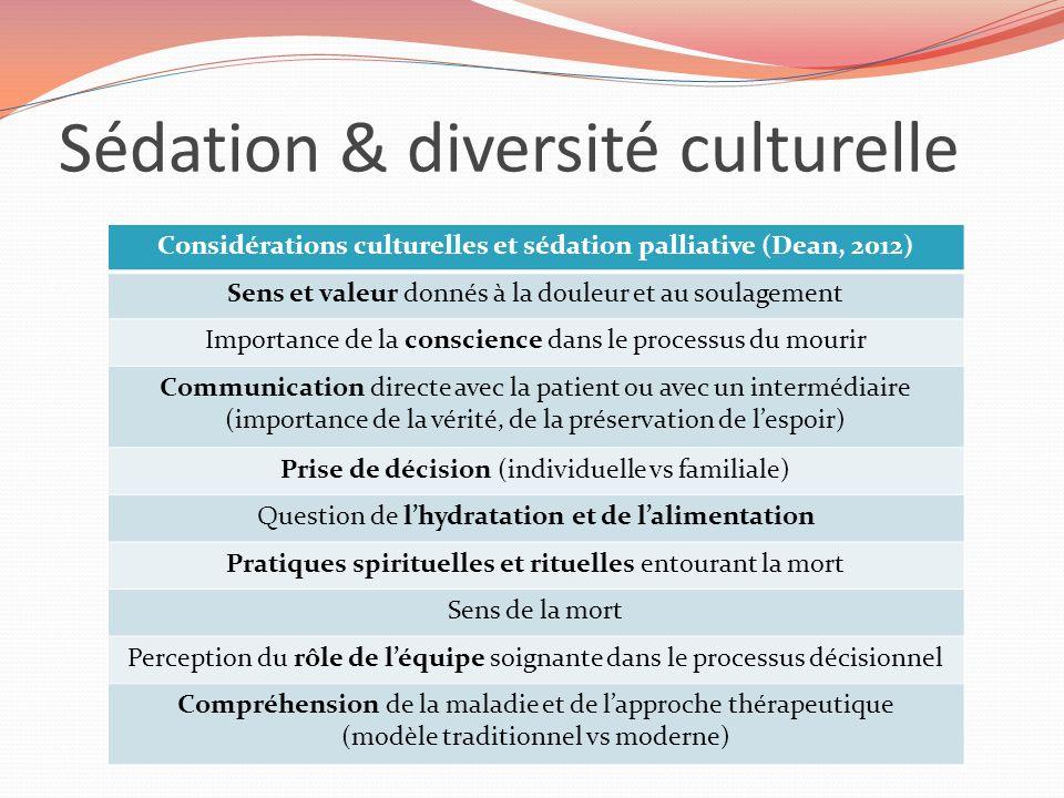 Sédation & diversité culturelle