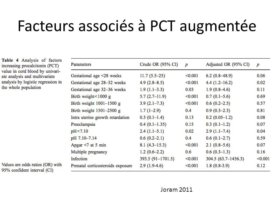 Facteurs associés à PCT augmentée