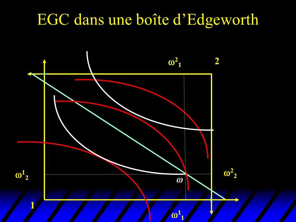 EGC dans une boîte d'Edgeworth