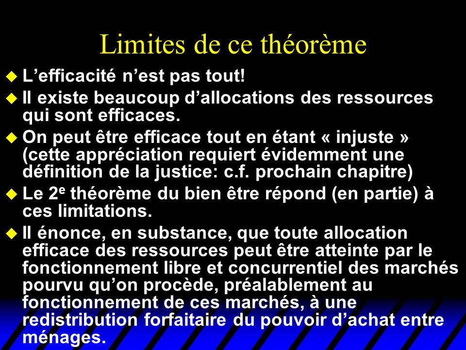 Limites de ce théorème L'efficacité n'est pas tout!