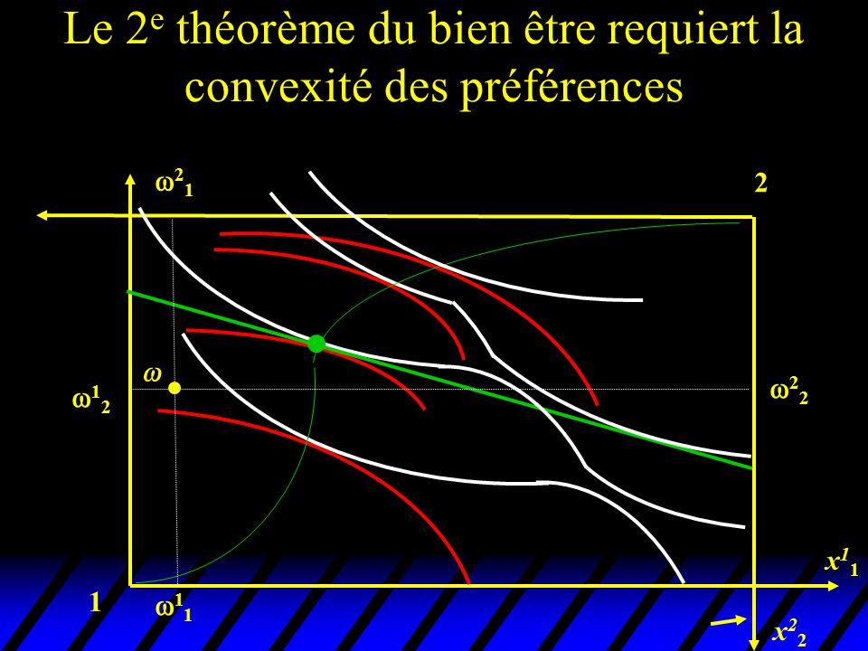 Le 2e théorème du bien être requiert la convexité des préférences