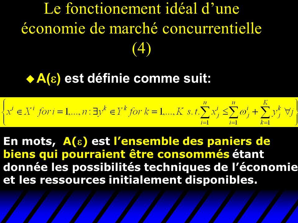 Le fonctionement idéal d'une économie de marché concurrentielle (4)